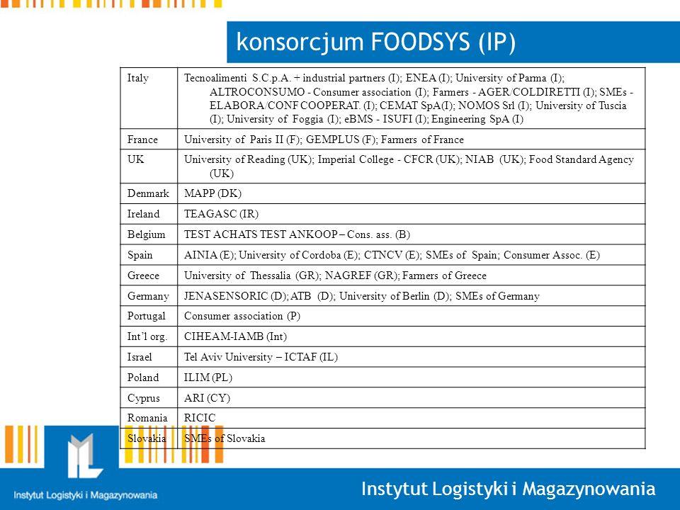 Instytut Logistyki i Magazynowania konsorcjum FOODSYS (IP) ItalyTecnoalimenti S.C.p.A.