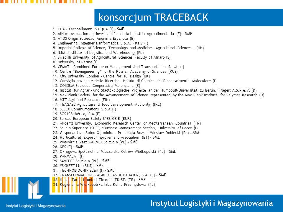 Instytut Logistyki i Magazynowania konsorcjum TRACEBACK 1.