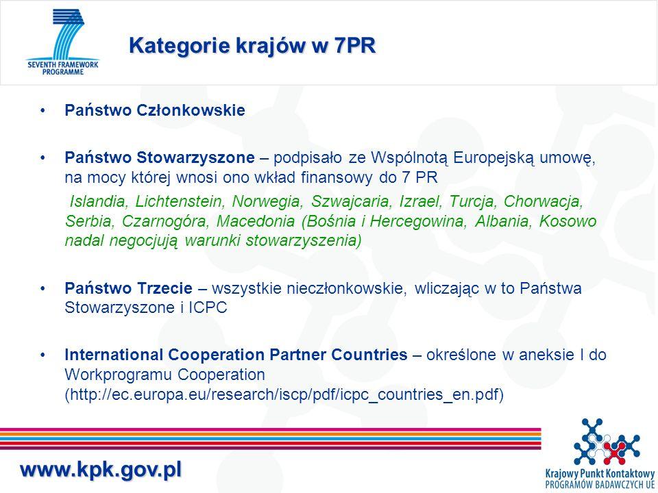 www.kpk.gov.pl Kategorie krajów w 7PR Państwo Członkowskie Państwo Stowarzyszone – podpisało ze Wspólnotą Europejską umowę, na mocy której wnosi ono wkład finansowy do 7 PR Islandia, Lichtenstein, Norwegia, Szwajcaria, Izrael, Turcja, Chorwacja, Serbia, Czarnogóra, Macedonia (Bośnia i Hercegowina, Albania, Kosowo nadal negocjują warunki stowarzyszenia) Państwo Trzecie – wszystkie nieczłonkowskie, wliczając w to Państwa Stowarzyszone i ICPC International Cooperation Partner Countries – określone w aneksie I do Workprogramu Cooperation (http://ec.europa.eu/research/iscp/pdf/icpc_countries_en.pdf)