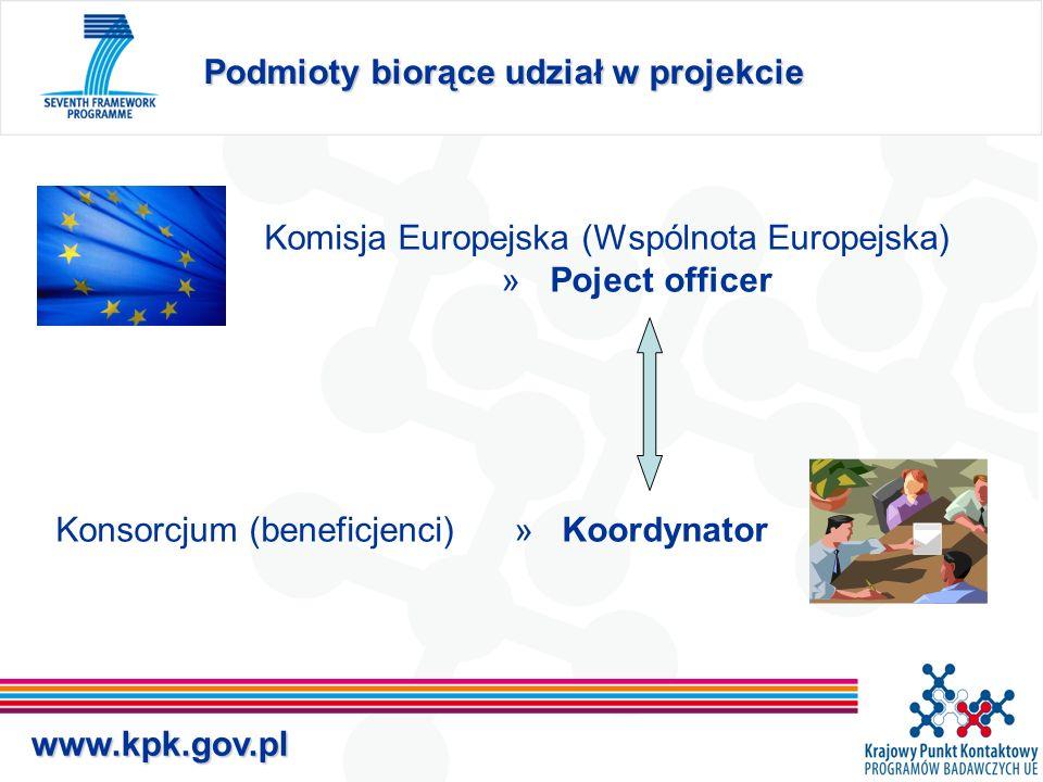 www.kpk.gov.pl Podmioty biorące udział w projekcie Komisja Europejska (Wspólnota Europejska) » Poject officer Konsorcjum (beneficjenci) » Koordynator
