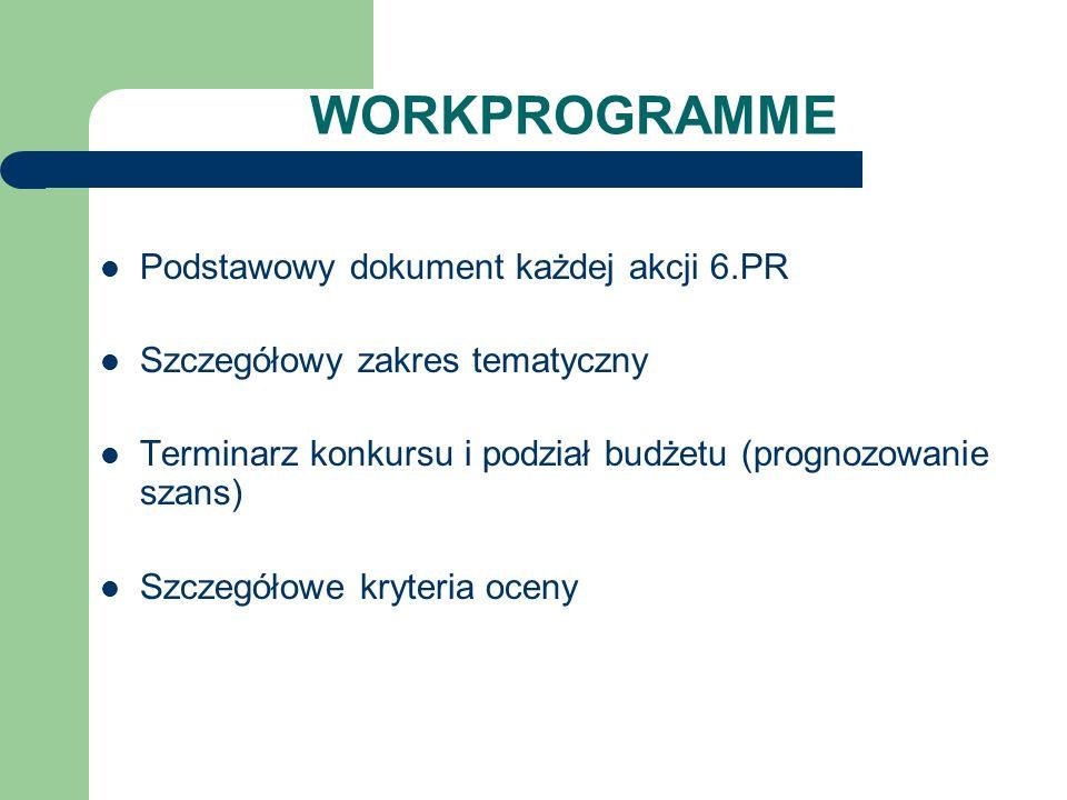 WORKPROGRAMME Podstawowy dokument każdej akcji 6.PR Szczegółowy zakres tematyczny Terminarz konkursu i podział budżetu (prognozowanie szans) Szczegółowe kryteria oceny