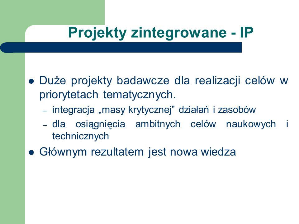 Projekty zintegrowane - IP Duże projekty badawcze dla realizacji celów w priorytetach tematycznych.