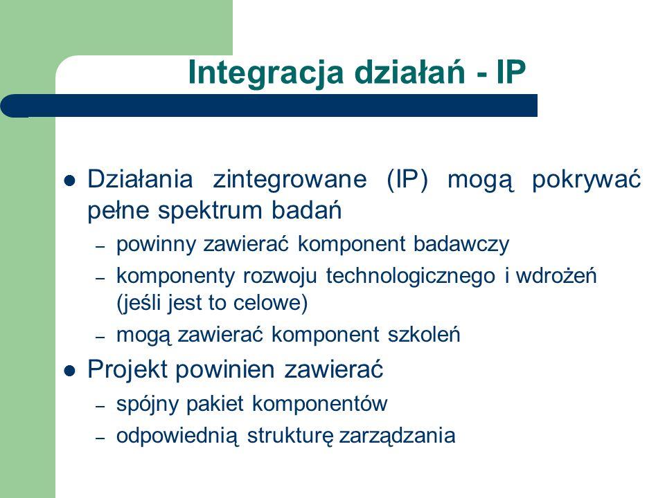 Integracja działań - IP Działania zintegrowane (IP) mogą pokrywać pełne spektrum badań – powinny zawierać komponent badawczy – komponenty rozwoju technologicznego i wdrożeń (jeśli jest to celowe) – mogą zawierać komponent szkoleń Projekt powinien zawierać – spójny pakiet komponentów – odpowiednią strukturę zarządzania