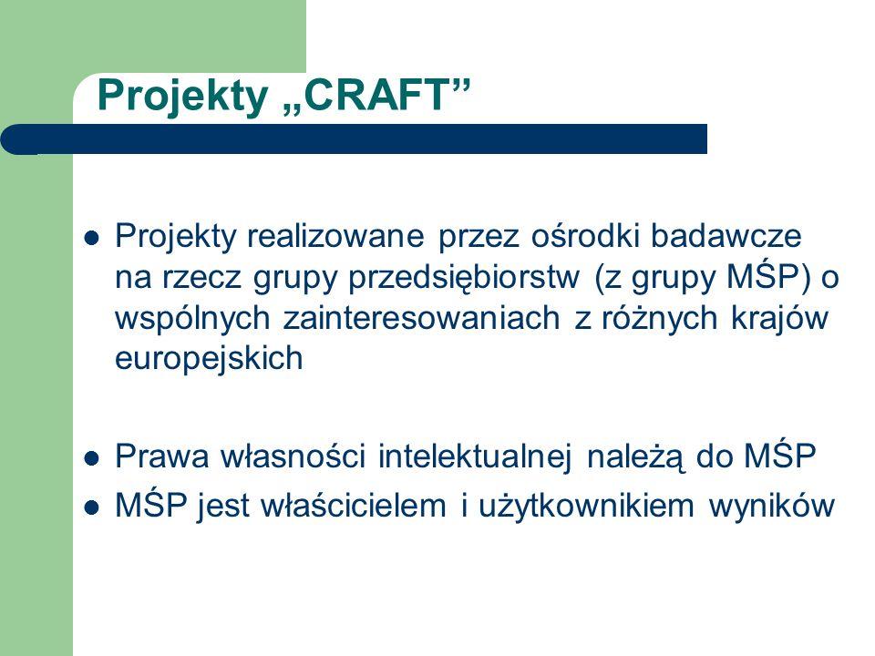Projekty CRAFT Projekty realizowane przez ośrodki badawcze na rzecz grupy przedsiębiorstw (z grupy MŚP) o wspólnych zainteresowaniach z różnych krajów europejskich Prawa własności intelektualnej należą do MŚP MŚP jest właścicielem i użytkownikiem wyników