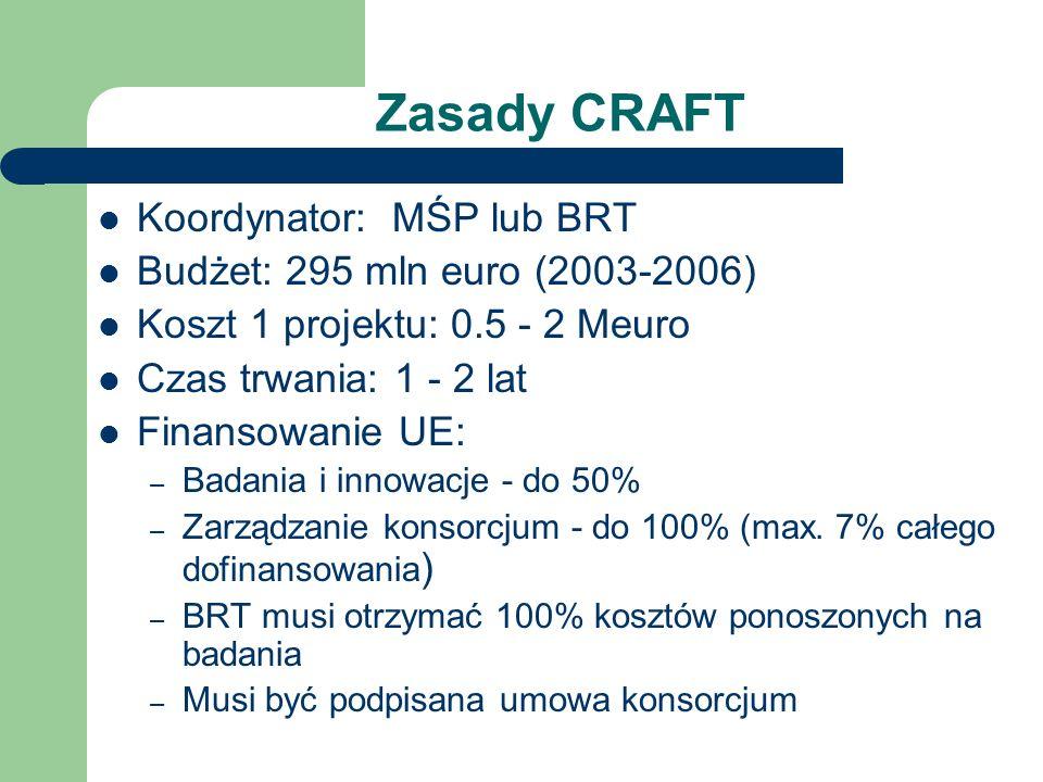 Zasady CRAFT Koordynator: MŚP lub BRT Budżet: 295 mln euro (2003-2006) Koszt 1 projektu: 0.5 - 2 Meuro Czas trwania: 1 - 2 lat Finansowanie UE: – Badania i innowacje - do 50% – Zarządzanie konsorcjum - do 100% (max.