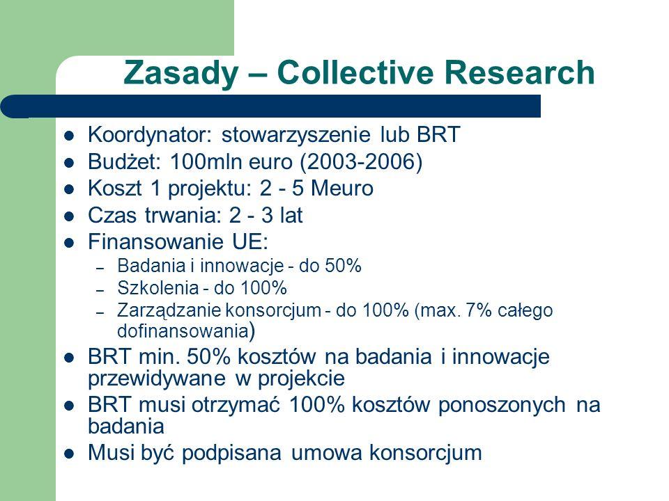 Zasady – Collective Research Koordynator: stowarzyszenie lub BRT Budżet: 100mln euro (2003-2006) Koszt 1 projektu: 2 - 5 Meuro Czas trwania: 2 - 3 lat Finansowanie UE: – Badania i innowacje - do 50% – Szkolenia - do 100% – Zarządzanie konsorcjum - do 100% (max.
