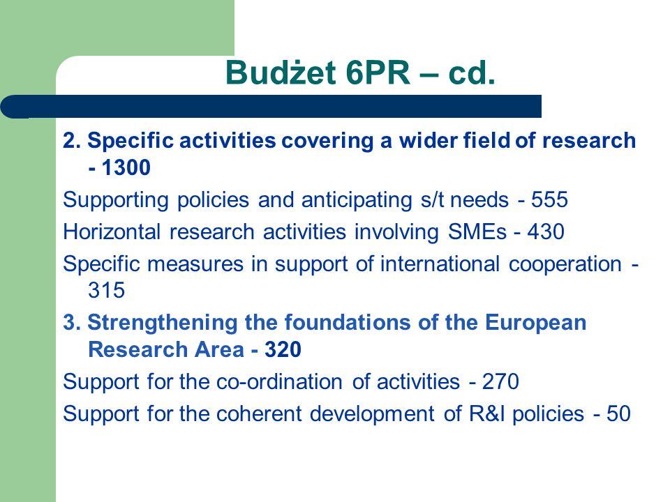 Budżet 6PR – cd. 2.