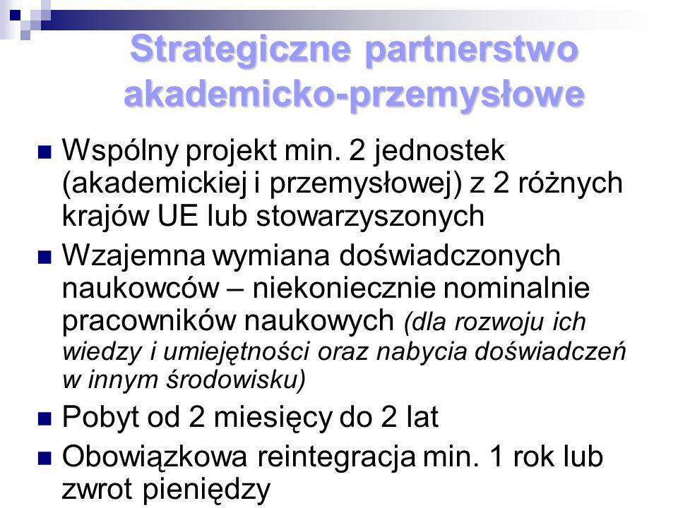 Strategiczne partnerstwo akademicko-przemysłowe Wspólny projekt min. 2 jednostek (akademickiej i przemysłowej) z 2 różnych krajów UE lub stowarzyszony