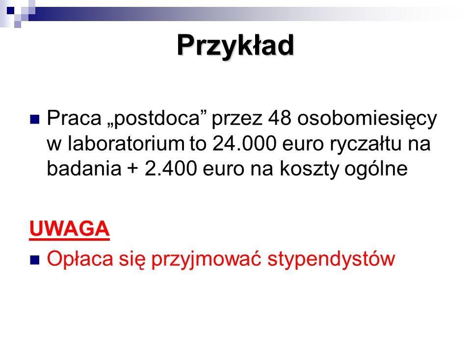 Przykład Praca postdoca przez 48 osobomiesięcy w laboratorium to 24.000 euro ryczałtu na badania + 2.400 euro na koszty ogólne UWAGA Opłaca się przyjm