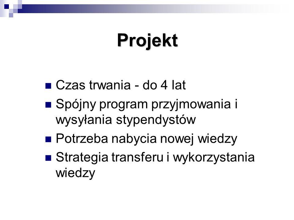Projekt Czas trwania - do 4 lat Spójny program przyjmowania i wysyłania stypendystów Potrzeba nabycia nowej wiedzy Strategia transferu i wykorzystania