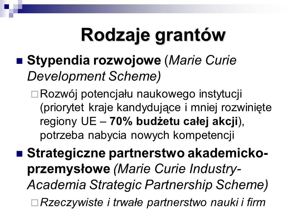 Rodzaje grantów Stypendia rozwojowe (Marie Curie Development Scheme) Rozwój potencjału naukowego instytucji (priorytet kraje kandydujące i mniej rozwi