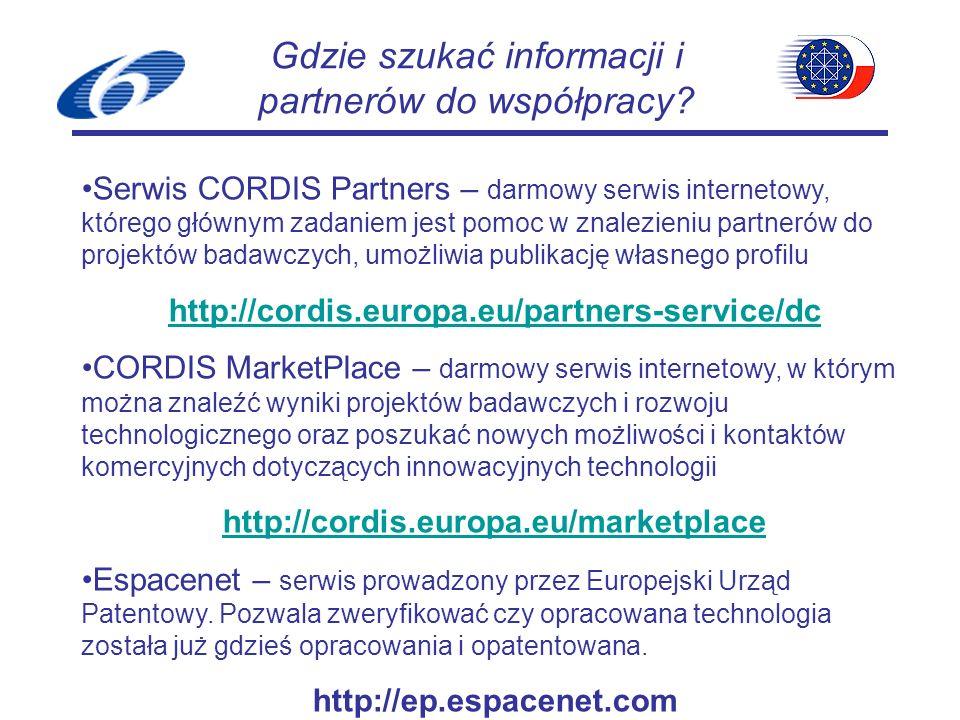 Gdzie szukać informacji i partnerów do współpracy.