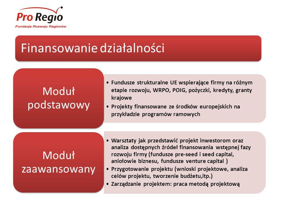 Finansowanie działalności Fundusze strukturalne UE wspierające firmy na różnym etapie rozwoju, WRPO, POIG, pożyczki, kredyty, granty krajowe Projekty