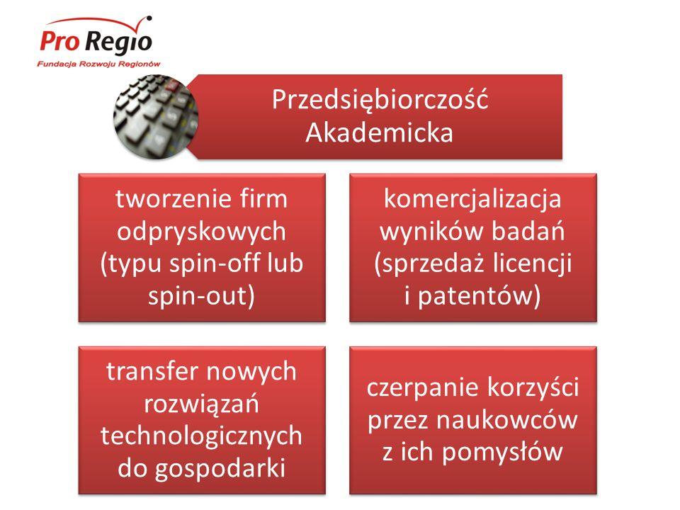 Przedsiębiorczość Akademicka tworzenie firm odpryskowych (typu spin-off lub spin-out) komercjalizacja wyników badań (sprzedaż licencji i patentów) tra