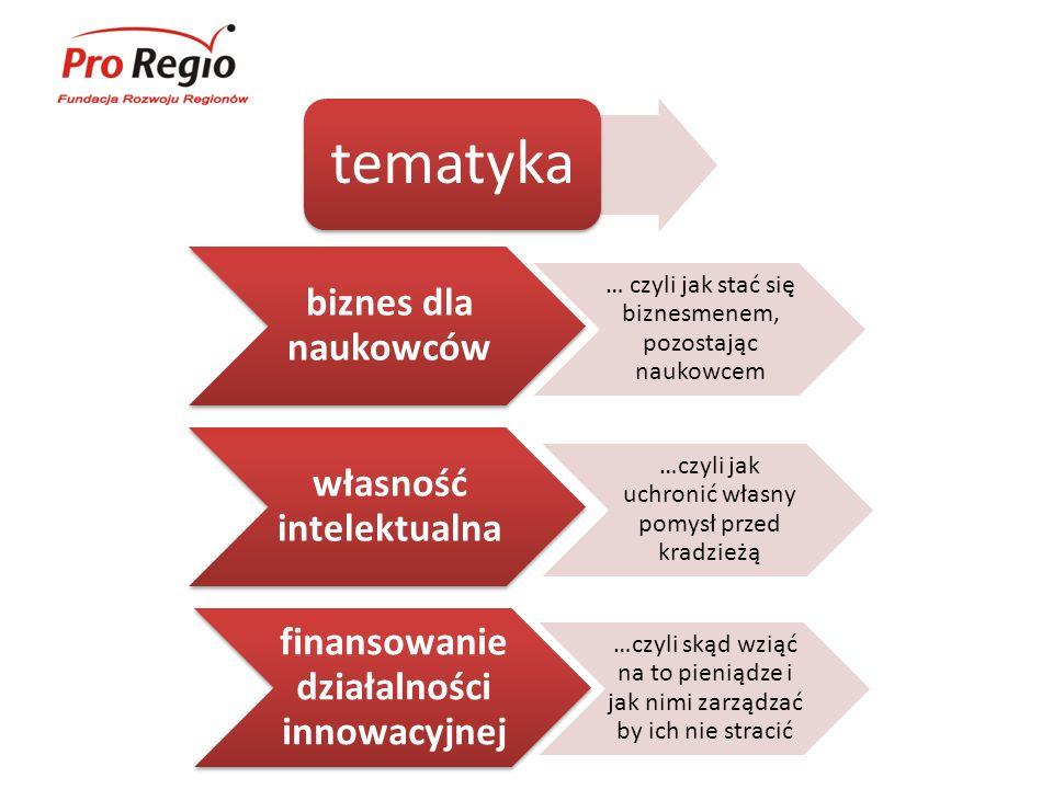 Biznes dla naukowców Innowacyjność i transfer technologii - Konstrukcja biznesplanów oraz zakładania i prowadzenia działalności gospodarczej, Moduł podstawowy Zarządzanie własnością intelektualną, analiza potencjału rynkowego, wybór drogi komercjalizacji Tworzenie firm w oparciu o wiedzę naukową: spółki typu spin-off itp Moduł zaawansowany Blok prowadzony prze z ekspertów z Centrum Innowacji, Transferu Technologii i Rozwoju Uniwersytetu, UJ