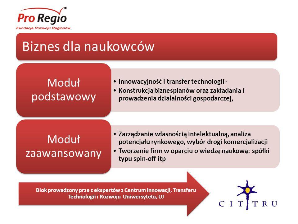 Biznes dla naukowców Innowacyjność i transfer technologii - Konstrukcja biznesplanów oraz zakładania i prowadzenia działalności gospodarczej, Moduł po