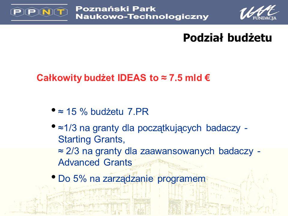 Podział budżetu Całkowity budżet IDEAS to 7.5 mld 15 % budżetu 7.PR 1/3 na granty dla początkujących badaczy - Starting Grants, 2/3 na granty dla zaaw