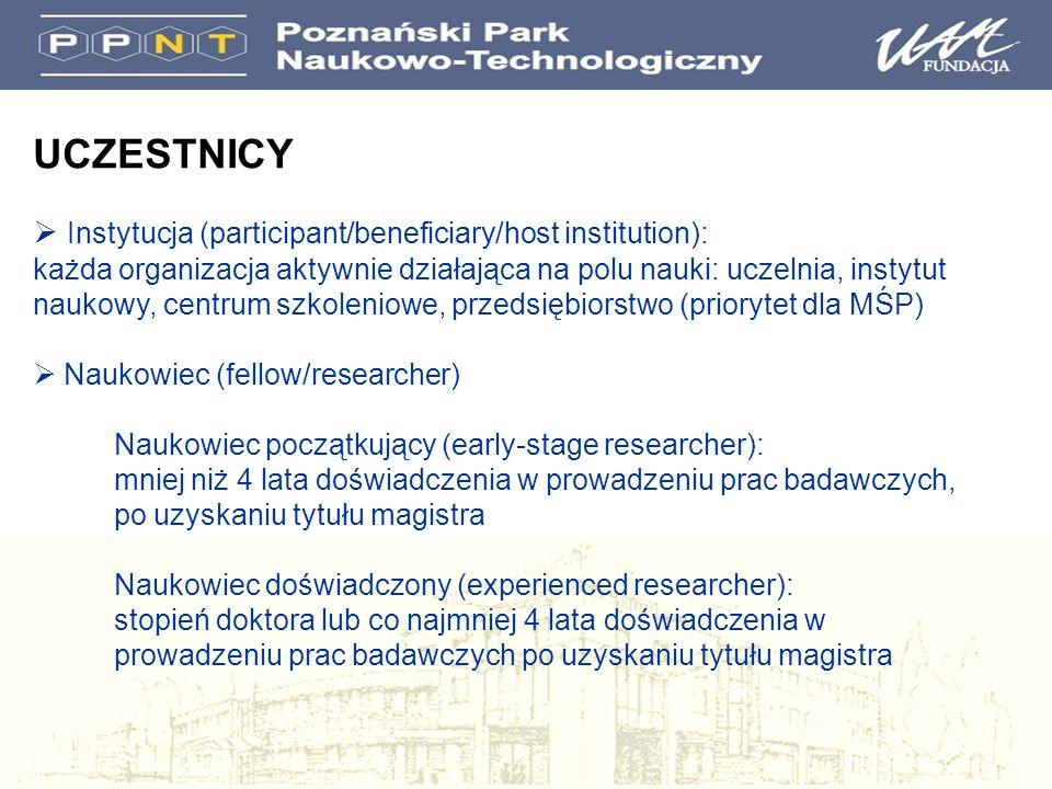 UCZESTNICY Instytucja (participant/beneficiary/host institution): każda organizacja aktywnie działająca na polu nauki: uczelnia, instytut naukowy, cen