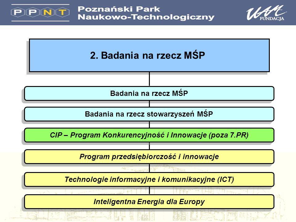2. Badania na rzecz MŚP Badania na rzecz MŚP Badania na rzecz stowarzyszeń MŚP Program przedsiębiorczość i innowacje Technologie informacyjne i komuni