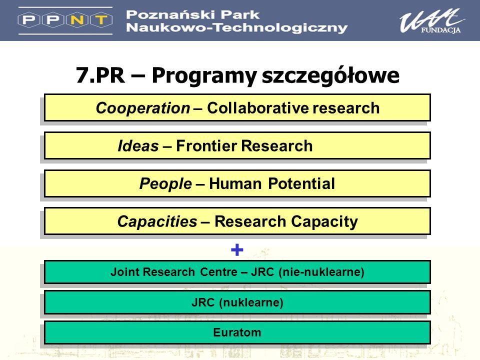 l Ponadnarodowe, wzajemne oddelegowywanie personelu naukowo- badawczego między wybranymi instytucjami w regionach konwergencji i jedną lub więcej organizacjami partnerskimi; wsparcie dla wybranych istniejących lub powstających centrów doskonałości w celu umożliwienia im rekrutacji doświadczonych naukowców z innych krajów; l Pozyskiwanie i rozbudowa sprzętu badawczego oraz stworzenie warunków materialnych umożliwiających pełne wykorzystanie potencjału intelektualnego obecnego w wybranych istniejących lub powstających centrach doskonałości w regionach konwergencji; l Organizacja warsztatów i konferencji ułatwiających transfer wiedzy; działania promujące oraz inicjatywy mające na celu rozpowszechnianie i przekazywanie wyników badań w innych krajach i na rynkach międzynarodowych; l Mechanizmy oceniające, dzięki którym każdy ośrodek badawczy w regionach konwergencji może uzyskać ocenę ogólnej jakości prowadzonych badań i poziomu infrastruktury badawczej dokonaną przez międzynarodowych, niezależnych ekspertów.