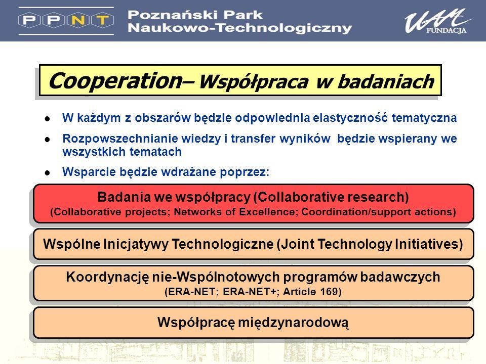 CIP a 7.PR CIP Rozpowszechnianie nowych technologii Zarządzanie własnością intelektualną i przemysłową Mechanizmy kapitału ryzyka i gwarancji Sieci i klastry Promocja uczestnictwa MŚP w 7.PR Budżet 3 621 mln euro 7.PR Prezentacja nowych technologii Mobilność naukowców Infrastruktura badawcza Specjalne projekty dla MŚP Projekty badawcze dla MŚP Budżet 50 521 mln euro