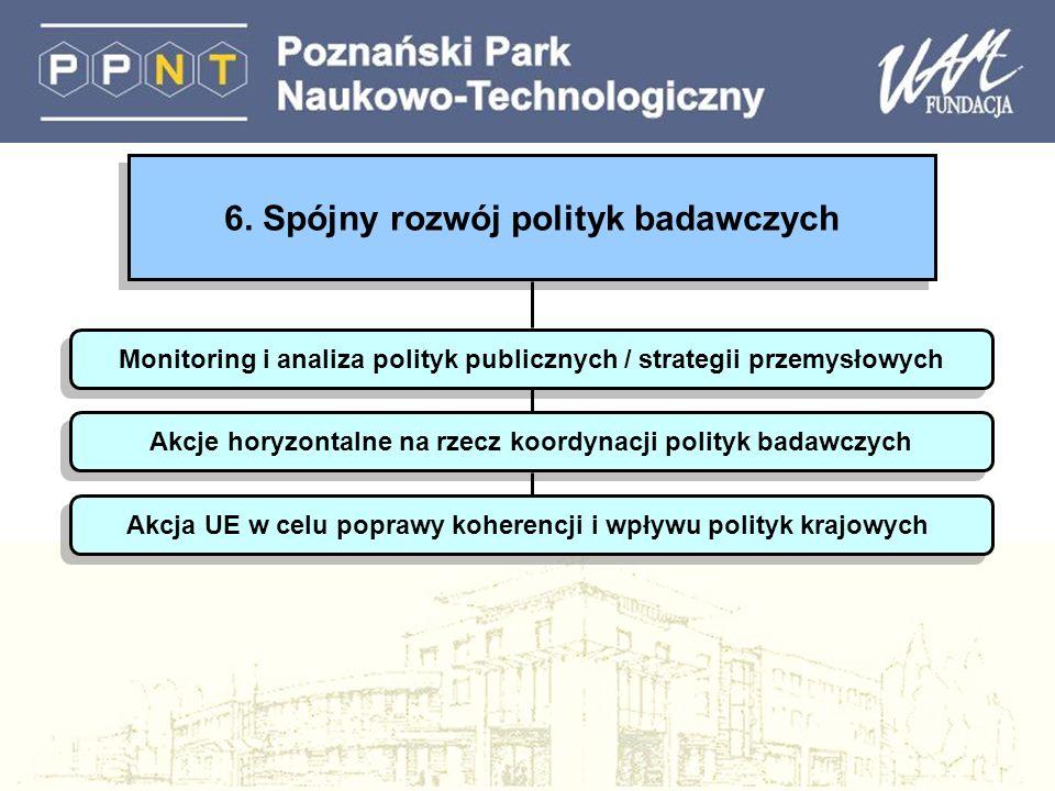 6. Spójny rozwój polityk badawczych Monitoring i analiza polityk publicznych / strategii przemysłowych Akcje horyzontalne na rzecz koordynacji polityk