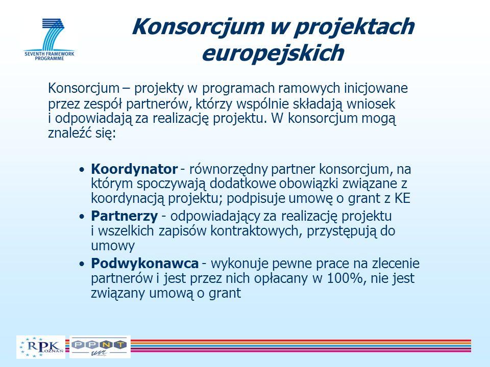 Konsorcjum w projektach europejskich Konsorcjum – projekty w programach ramowych inicjowane przez zespół partnerów, którzy wspólnie składają wniosek i