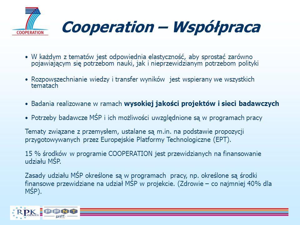 Cooperation – Współpraca W każdym z tematów jest odpowiednia elastyczność, aby sprostać zarówno pojawiającym się potrzebom nauki, jak i nieprzewidzian