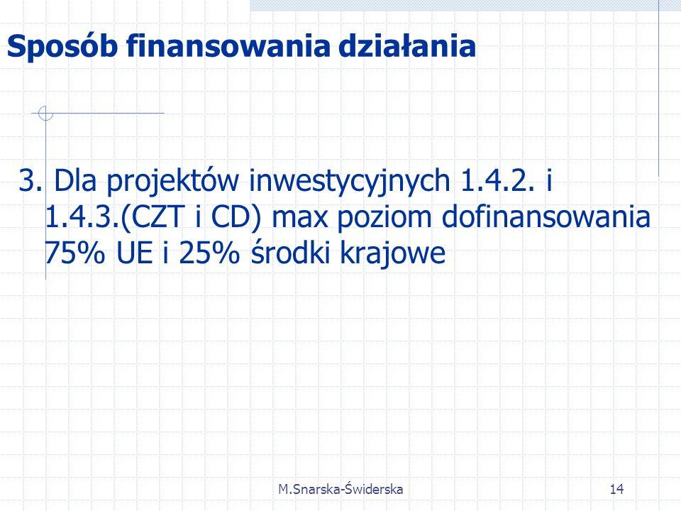 M.Snarska-Świderska14 Sposób finansowania działania 3.