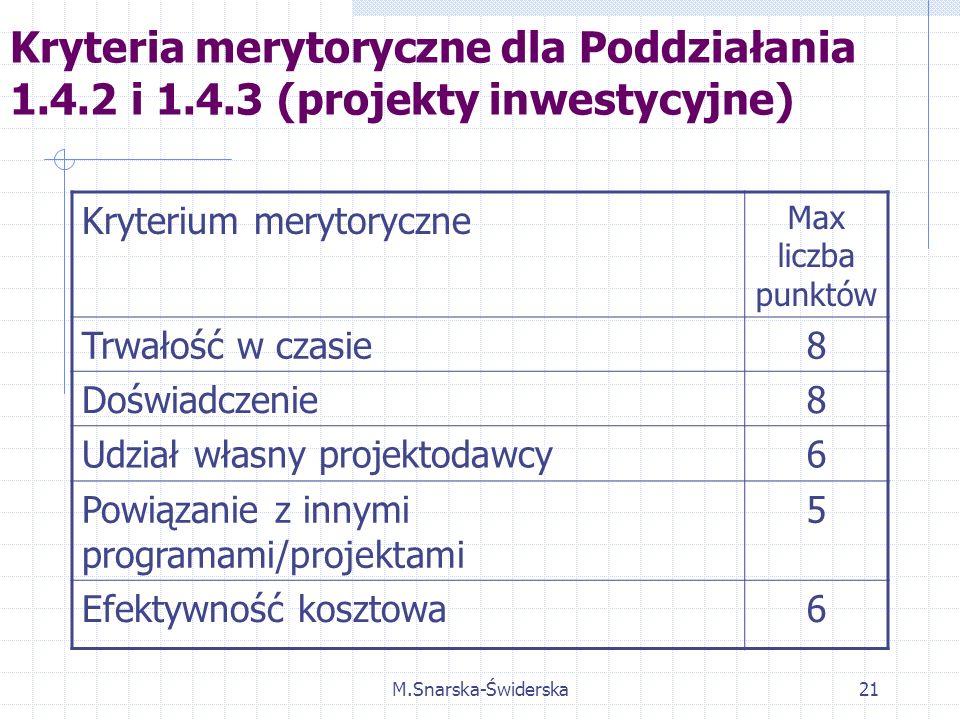 M.Snarska-Świderska21 Kryteria merytoryczne dla Poddziałania 1.4.2 i 1.4.3 (projekty inwestycyjne) Kryterium merytoryczne Max liczba punktów Trwałość w czasie8 Doświadczenie8 Udział własny projektodawcy6 Powiązanie z innymi programami/projektami 5 Efektywność kosztowa6