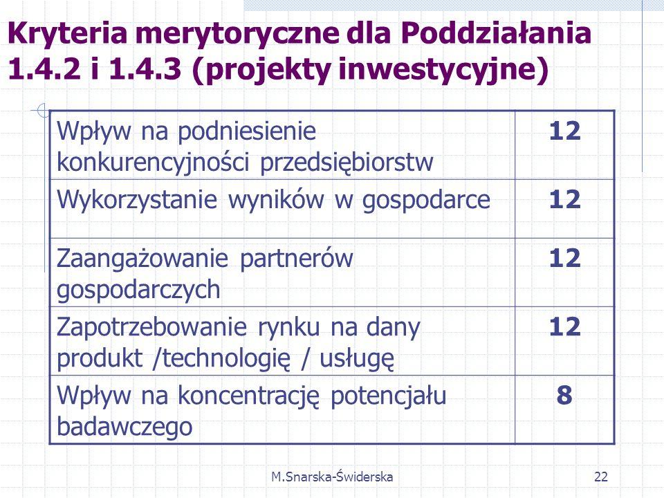 M.Snarska-Świderska22 Kryteria merytoryczne dla Poddziałania 1.4.2 i 1.4.3 (projekty inwestycyjne) Wpływ na podniesienie konkurencyjności przedsiębiorstw 12 Wykorzystanie wyników w gospodarce12 Zaangażowanie partnerów gospodarczych 12 Zapotrzebowanie rynku na dany produkt /technologię / usługę 12 Wpływ na koncentrację potencjału badawczego 8