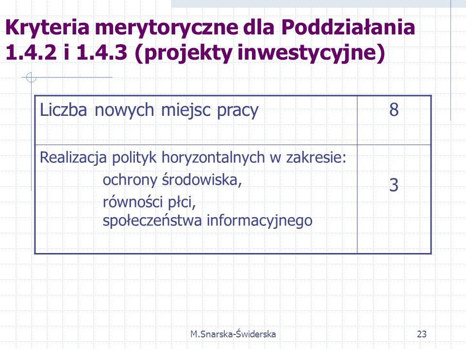 M.Snarska-Świderska23 Kryteria merytoryczne dla Poddziałania 1.4.2 i 1.4.3 (projekty inwestycyjne) Liczba nowych miejsc pracy8 Realizacja polityk horyzontalnych w zakresie: ochrony środowiska, równości płci, społeczeństwa informacyjnego 3