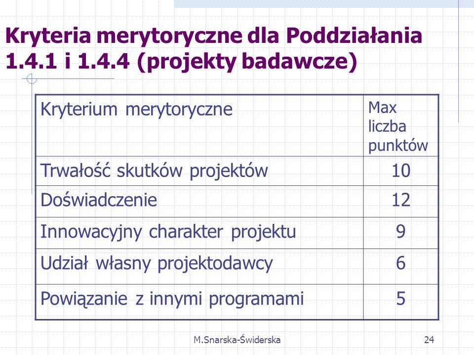 M.Snarska-Świderska24 Kryteria merytoryczne dla Poddziałania 1.4.1 i 1.4.4 (projekty badawcze) Kryterium merytoryczne Max liczba punktów Trwałość skutków projektów10 Doświadczenie12 Innowacyjny charakter projektu9 Udział własny projektodawcy6 Powiązanie z innymi programami5