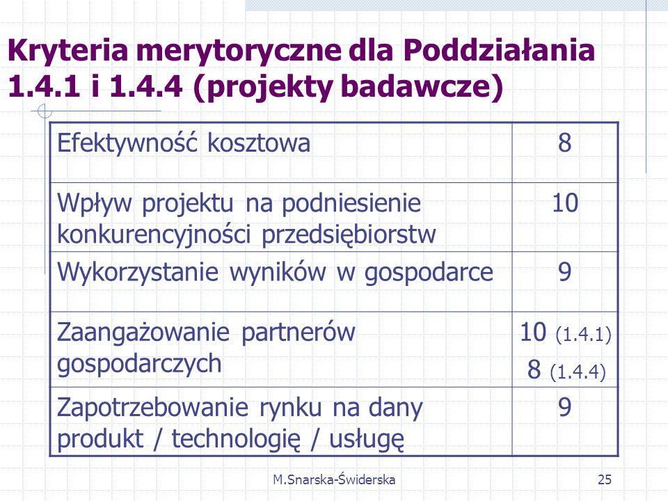 M.Snarska-Świderska25 Kryteria merytoryczne dla Poddziałania 1.4.1 i 1.4.4 (projekty badawcze) Efektywność kosztowa8 Wpływ projektu na podniesienie konkurencyjności przedsiębiorstw 10 Wykorzystanie wyników w gospodarce9 Zaangażowanie partnerów gospodarczych 10 (1.4.1) 8 (1.4.4) Zapotrzebowanie rynku na dany produkt / technologię / usługę 9