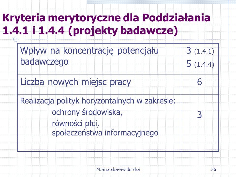 M.Snarska-Świderska26 Kryteria merytoryczne dla Poddziałania 1.4.1 i 1.4.4 (projekty badawcze) Wpływ na koncentrację potencjału badawczego 3 (1.4.1) 5 (1.4.4) Liczba nowych miejsc pracy6 Realizacja polityk horyzontalnych w zakresie: ochrony środowiska, równości płci, społeczeństwa informacyjnego 3