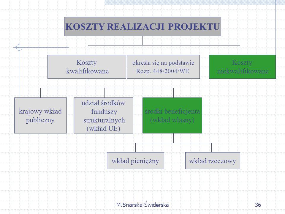 M.Snarska-Świderska36 KOSZTY REALIZACJI PROJEKTU Koszty kwalifikowane określa się na podstawie Rozp.