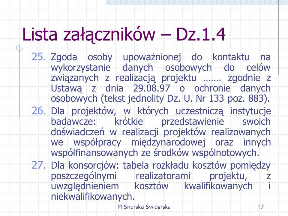 M.Snarska-Świderska47 Lista załączników – Dz.1.4 25.