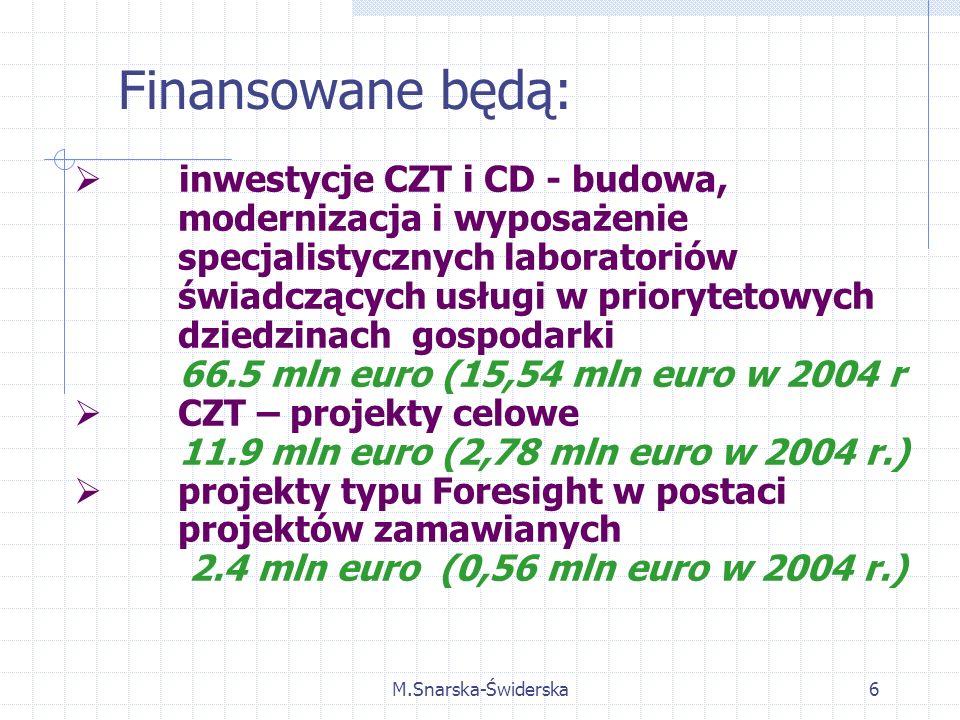 M.Snarska-Świderska6 inwestycje CZT i CD - budowa, modernizacja i wyposażenie specjalistycznych laboratoriów świadczących usługi w priorytetowych dziedzinach gospodarki 66.5 mln euro (15,54 mln euro w 2004 r CZT – projekty celowe 11.9 mln euro (2,78 mln euro w 2004 r.) projekty typu Foresight w postaci projektów zamawianych 2.4 mln euro (0,56 mln euro w 2004 r.) Finansowane będą: