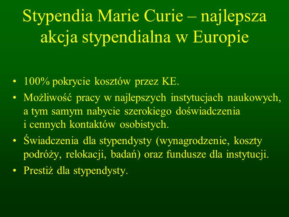 Stypendia Marie Curie – najlepsza akcja stypendialna w Europie 100% pokrycie kosztów przez KE.