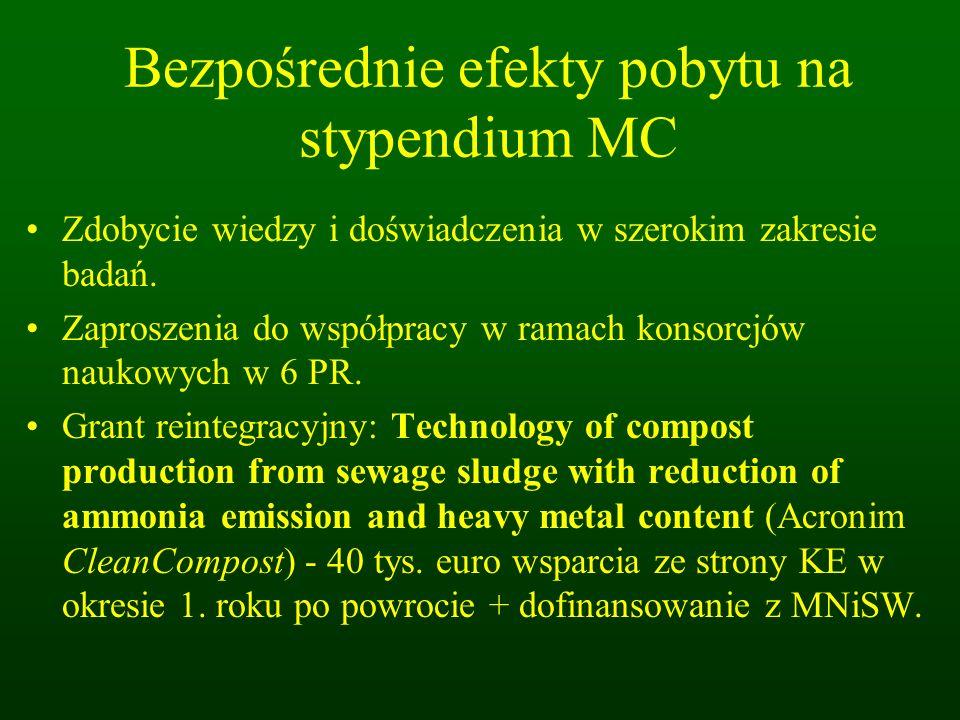 Bezpośrednie efekty pobytu na stypendium MC Zdobycie wiedzy i doświadczenia w szerokim zakresie badań.