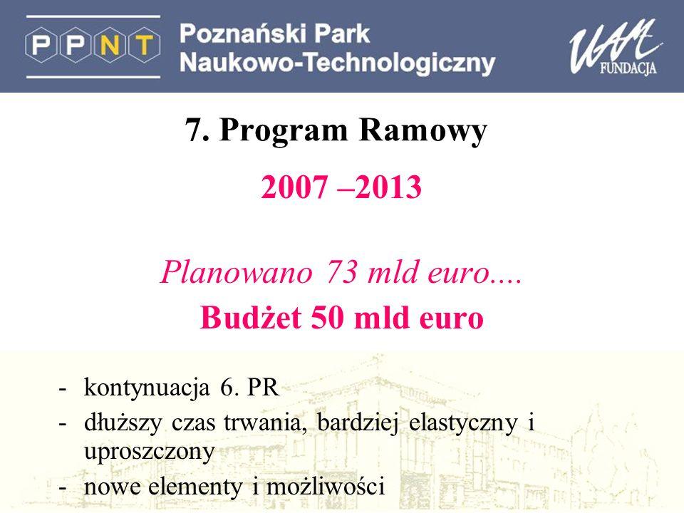 7. Program Ramowy 2007 –2013 Planowano 73 mld euro....
