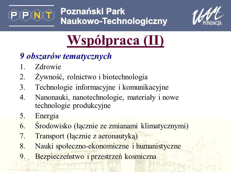 Współpraca (II) 9 obszarów tematycznych 1.Zdrowie 2.Żywność, rolnictwo i biotechnologia 3.Technologie informacyjne i komunikacyjne 4.Nanonauki, nanotechnologie, materiały i nowe technologie produkcyjne 5.Energia 6.Środowisko (łącznie ze zmianami klimatycznymi) 7.Transport (łącznie z aeronautyką) 8.Nauki społeczno-ekonomiczne i humanistyczne 9.Bezpieczeństwo i przestrzeń kosmiczna