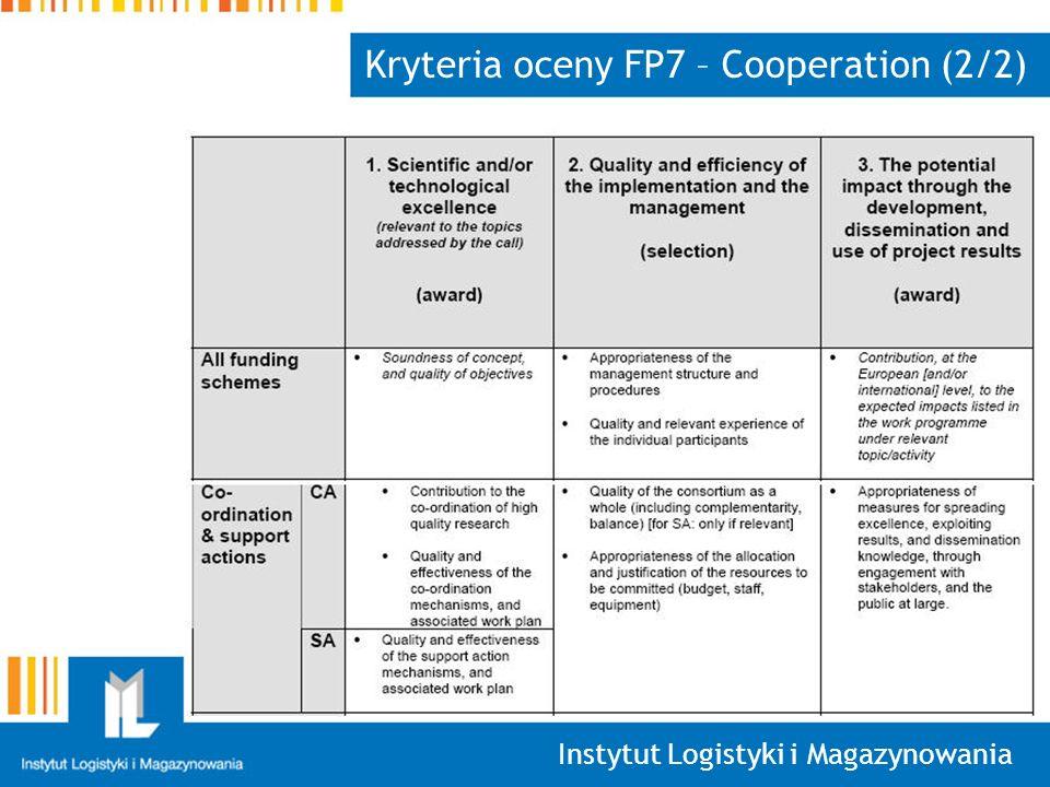Instytut Logistyki i Magazynowania Kryteria oceny FP7 – Cooperation (2/2)