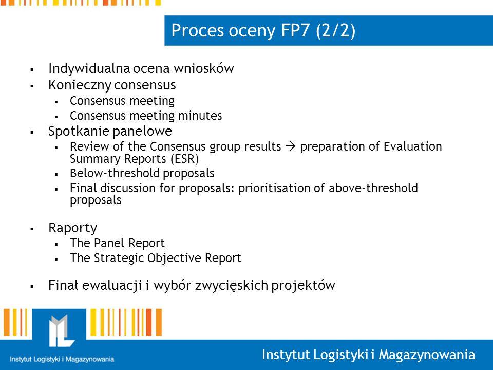 Instytut Logistyki i Magazynowania Proces oceny FP7 (2/2) Indywidualna ocena wniosków Konieczny consensus Consensus meeting Consensus meeting minutes