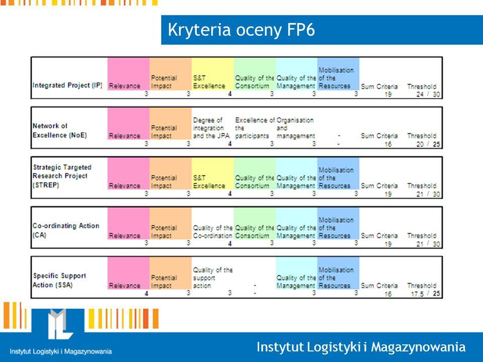 Instytut Logistyki i Magazynowania Kryteria oceny FP6