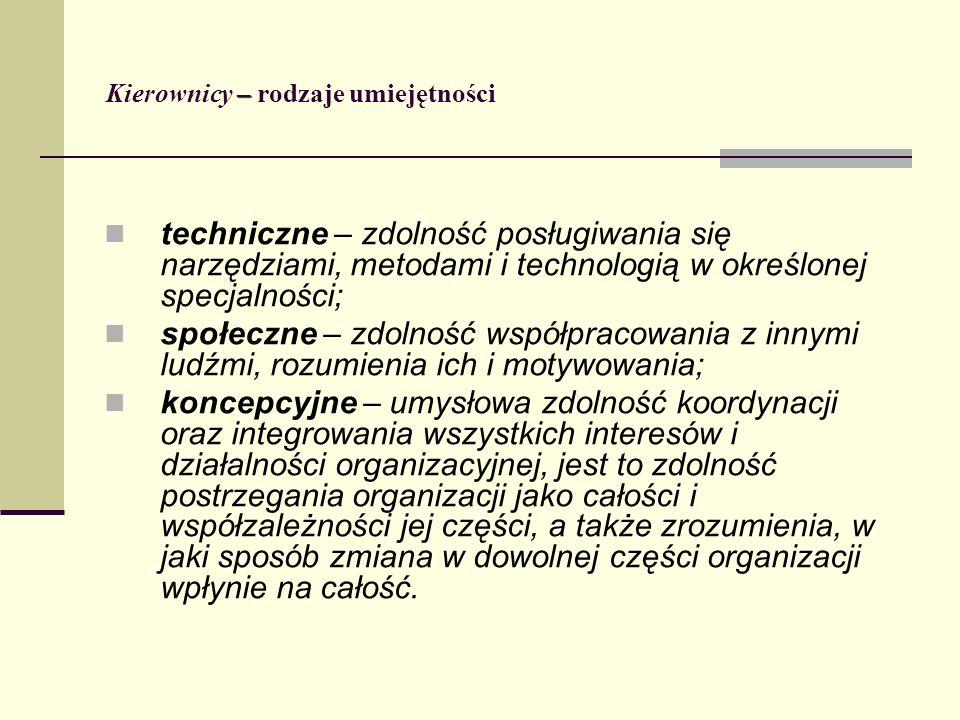 techniczne – zdolność posługiwania się narzędziami, metodami i technologią w określonej specjalności; społeczne – zdolność współpracowania z innymi lu