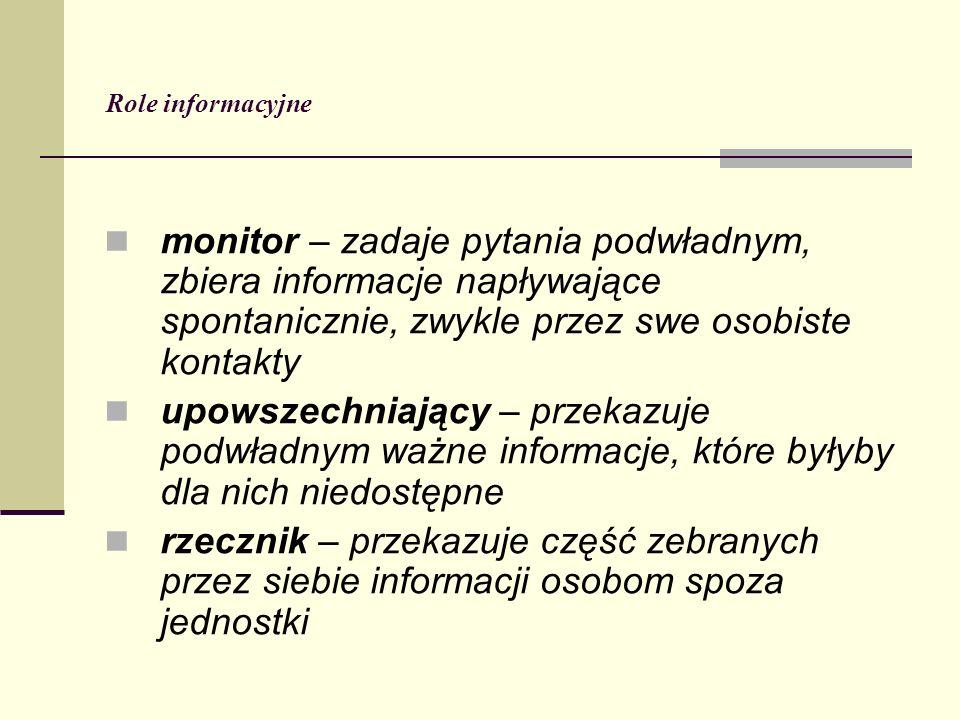 monitor – zadaje pytania podwładnym, zbiera informacje napływające spontanicznie, zwykle przez swe osobiste kontakty upowszechniający – przekazuje pod