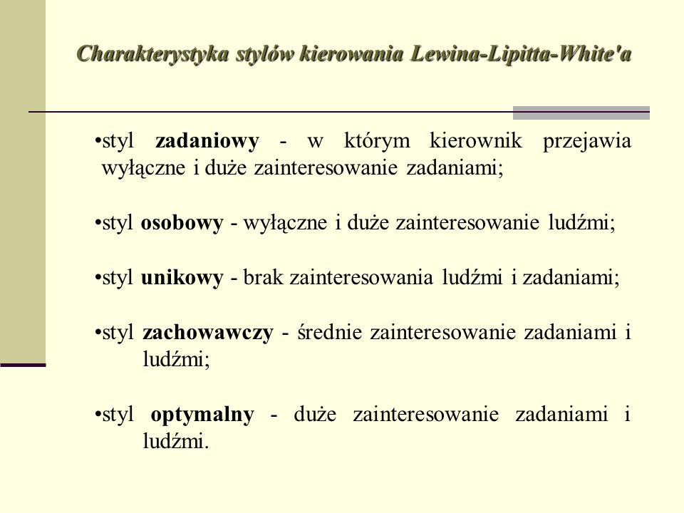 Charakterystyka stylów kierowania Lewina-Lipitta-White'a styl zadaniowy - w którym kierownik przejawia wyłączne i duże zainteresowanie zadaniami; styl