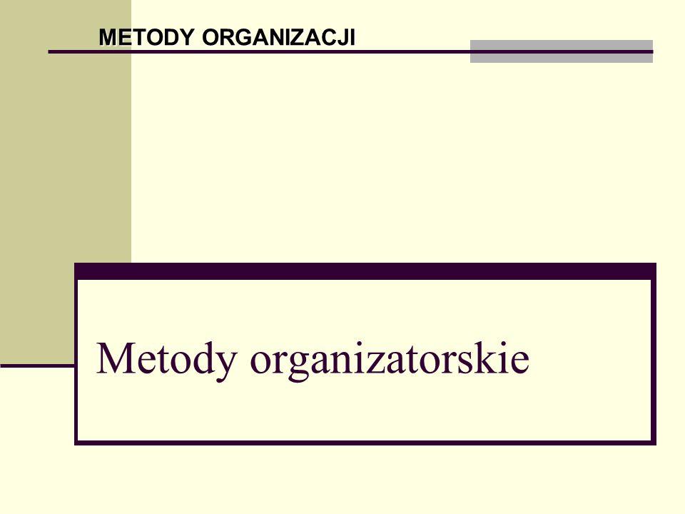 Metody organizatorskie METODY ORGANIZACJI