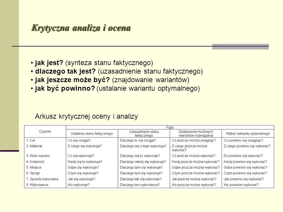 Krytyczna analiza i ocena jak jest? (synteza stanu faktycznego) dlaczego tak jest? (uzasadnienie stanu faktycznego) jak jeszcze może być? (znajdowanie